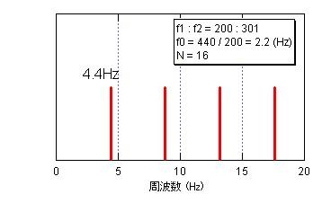 fbeatgraph04.jpg