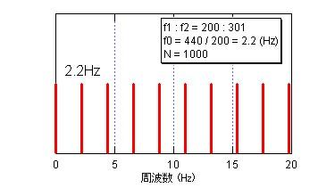 fbeatgraph05.jpg