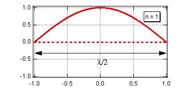 harmonics01.jpg