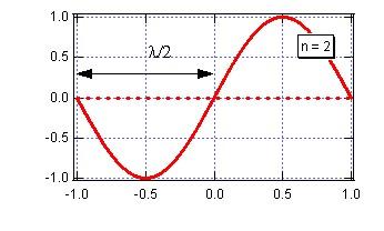 harmonics02.jpg