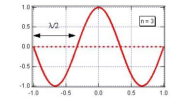harmonics03.jpg