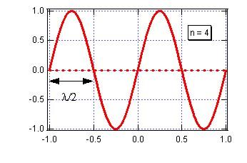 harmonics04.jpg