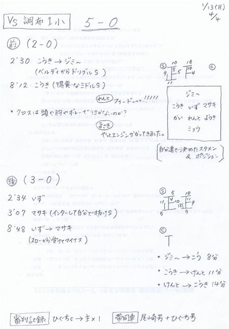 東寺方招待結果④調布1