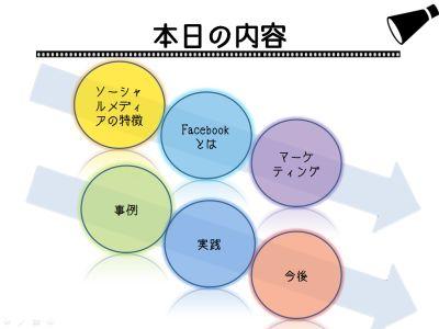 FacebookS2.jpg