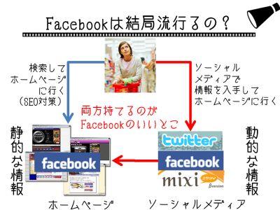 FacebookS3.jpg