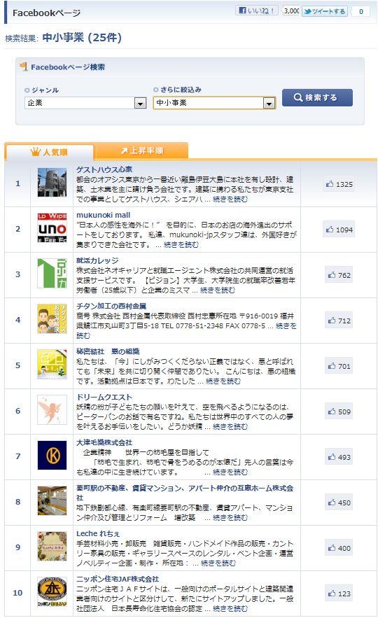 Facebookpagerank.jpg