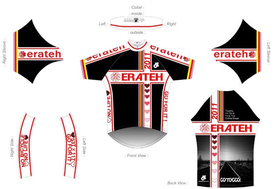 Team ERATEH