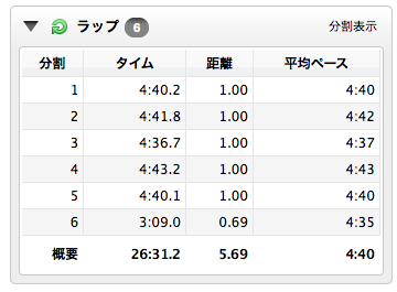 20141014_run_5.png