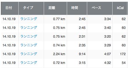 20141019_run.png