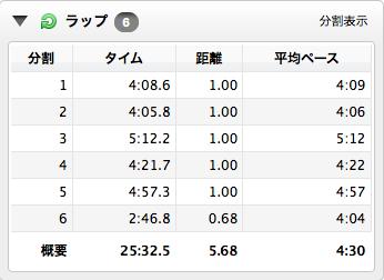 20141021_run1.png