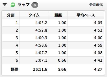 20141023_run1.png