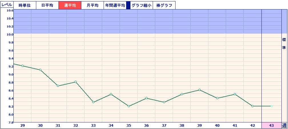 20141027_naizo.png
