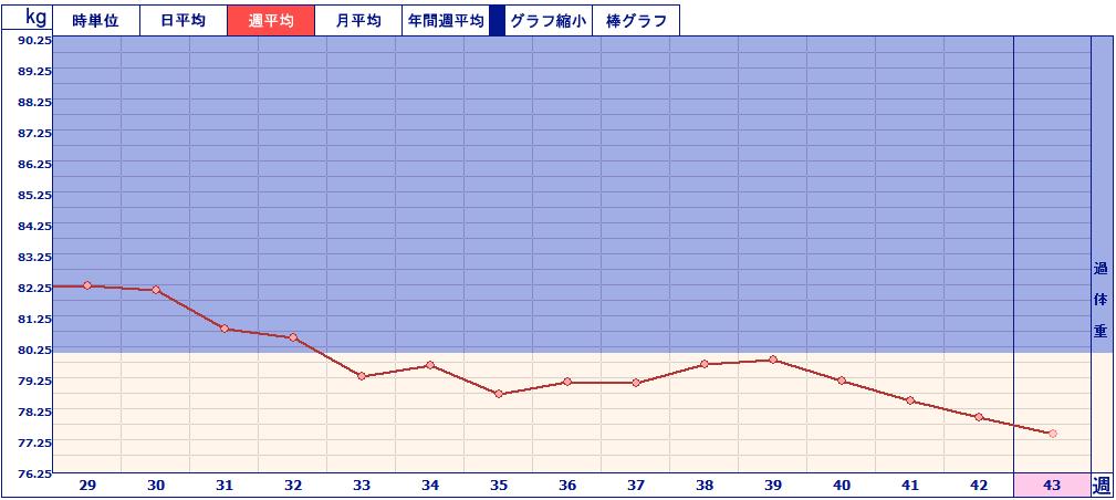 20141027_taiju.png