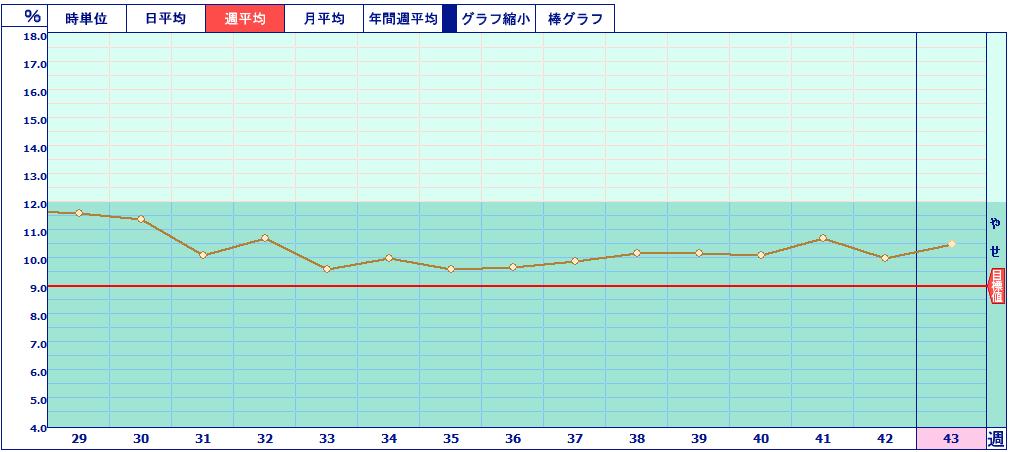 20141027_taishibo.png