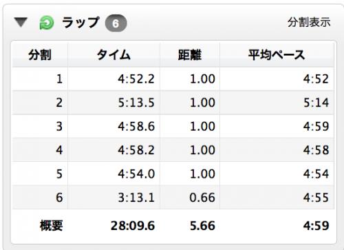 20141104_run3a_convert_20141104221142.png