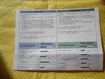 TOIEC初受験 Score Descritor Table (レベル別評価項目一覧表)