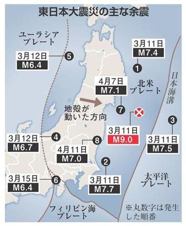4月11日までの大きな余震