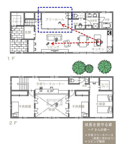 ☆Fさんの家