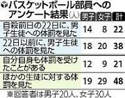 130109 読売