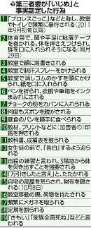 130201読売表1