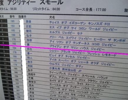 平塚成績表