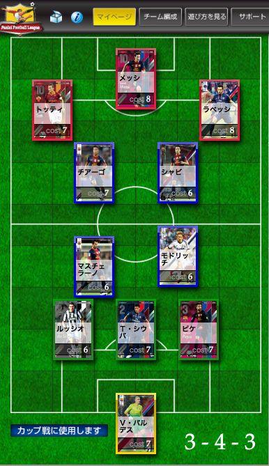 PFL公式サイト -チーム編成06-07カップ戦