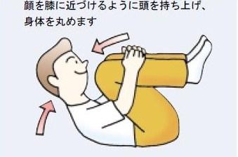 3腰の運動
