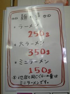 魔人豚MAJIN BOO 麺量