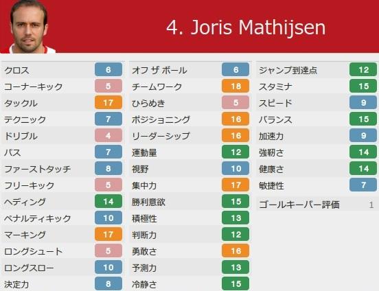 mathijsen20141.jpg