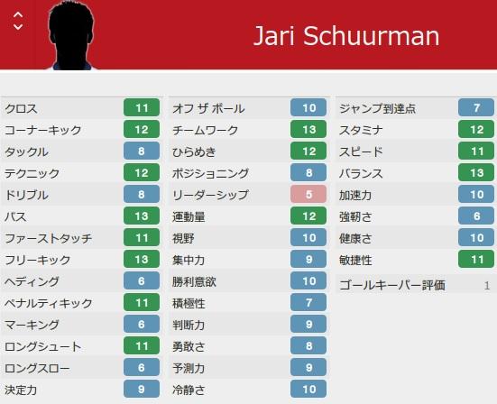 schuurman20141.jpg
