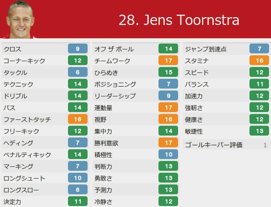 toornstra20141.jpg