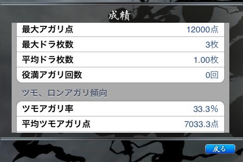 麻雀 雷神3