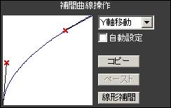 カメラ補間曲線:Y軸