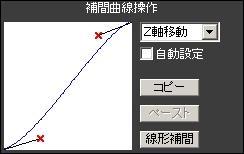カメラ補間曲線:Z軸
