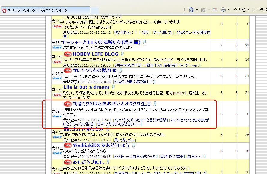 おとーちゃんのブログ39(ミク)位