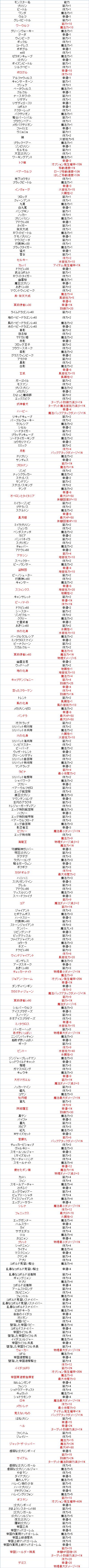 モンスター図鑑A