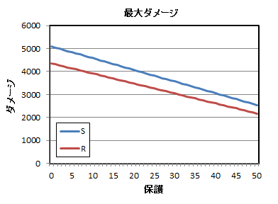 20110415_max.png