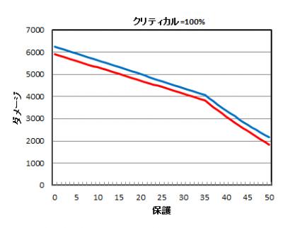 HSCri100_20100422.png