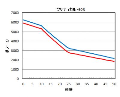 HSCri50_20100422.png