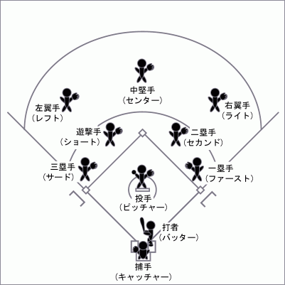 Baseball_Position.png
