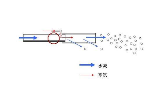 武器構想図