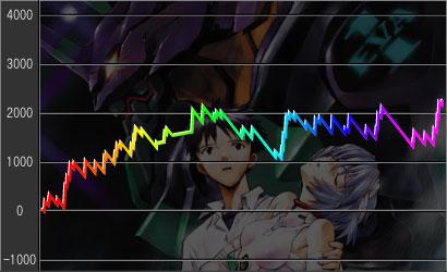 graph20120408.jpg