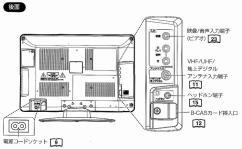 ベルソン16インチ液晶テレビ-後面端子