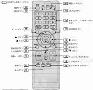 ベルソン16インチ液晶テレビ-リモコン詳細