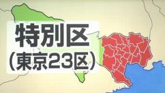 大阪都構想3