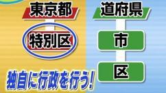 大阪都構想5