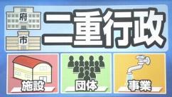大阪都構想7