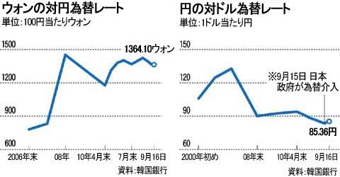2010-09-18-j-endaka.jpg