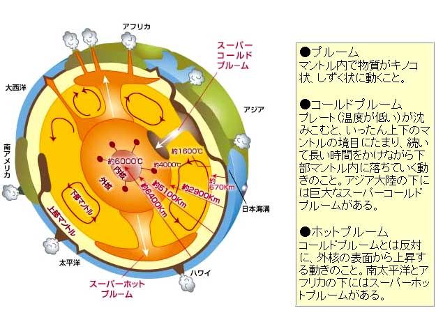 2011-05-11-jisin-1.jpg
