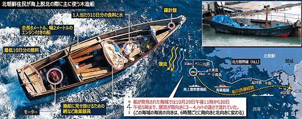 【秋田】「宝くじくらいの確率」…北朝鮮籍、漂流木造船の8人無事上陸 由利本荘市 YouTube動画>1本 ->画像>12枚
